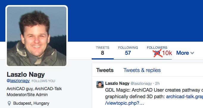 Laszlo Nagy on Twitter